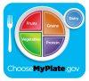 USDA MYPlate logo